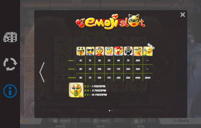 Free Slots 247 - Slot game symbols paytable.