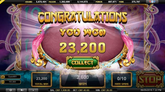 Total Free Spins Payout by Free Slots 247
