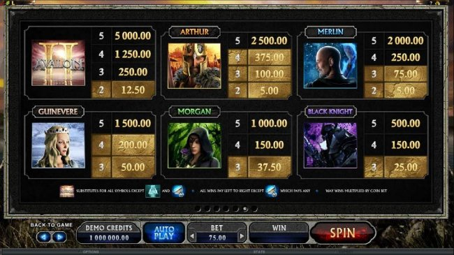 Free Slots 247 image of Avalon II The Quest for the Grail