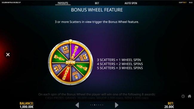 Bonus Wheel Feature by Free Slots 247