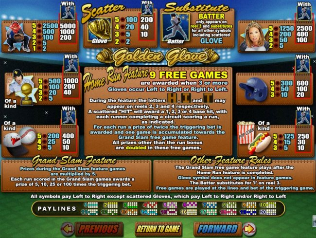 Slot game symbols paytable featuring baseball inspired icons. by Free Slots 247