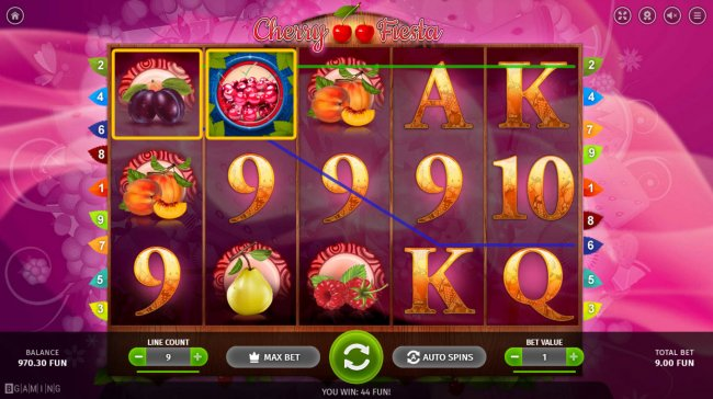 Free Slots 247 image of Cherry Fiesta