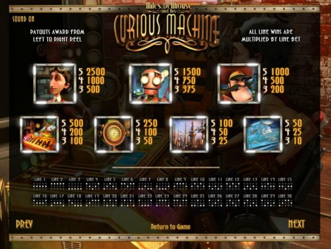 Free Slots 247 image of Curious Machine