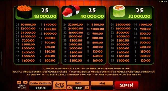 Free Slots 247 image of So Much Sushi