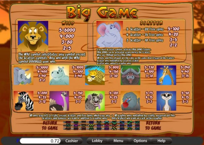 Images of Big Game