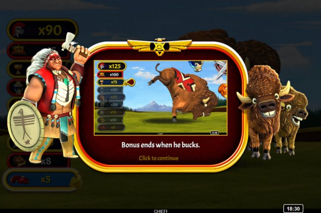 Bonus play ends when buffalo throws off prizes by Free Slots 247