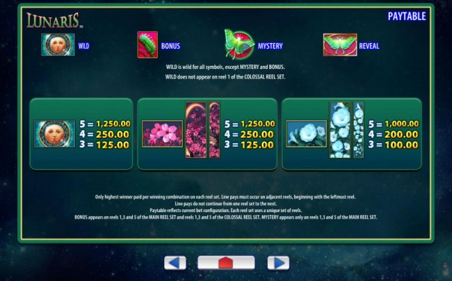 High value slot game symbols paytable - Free Slots 247