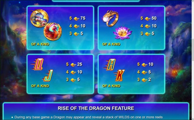 Slot game symbols paytable featuring Chinese dragon themed icons. by Free Slots 247