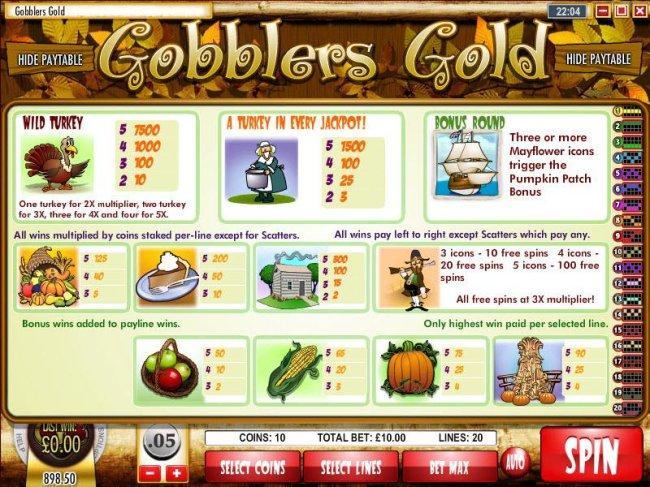 Images of Gobbler's Gold