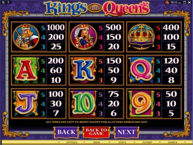 Kings and Queens by Free Slots 247