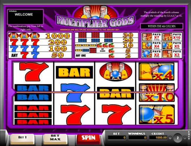 Main game board featuring three reels and 1 payline with a $100,000 max payout. - Free Slots 247
