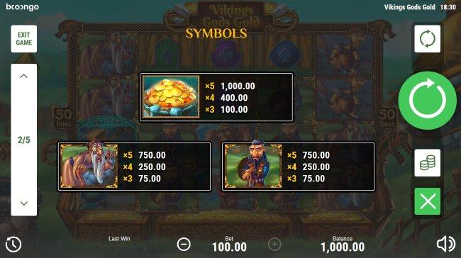 Free Slots 247 image of Viking's Gods Gold