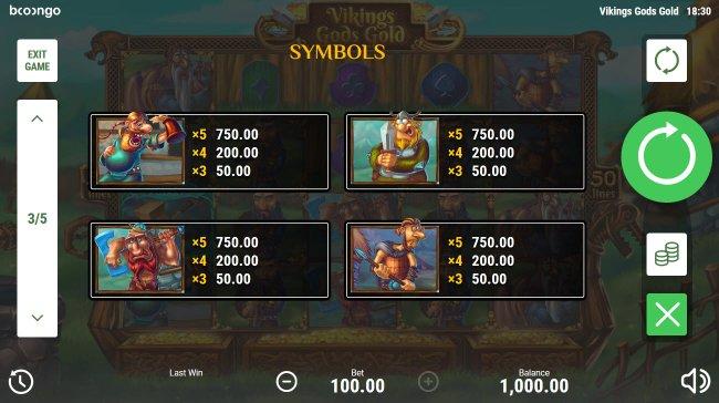 Medium Value Symbols - Free Slots 247