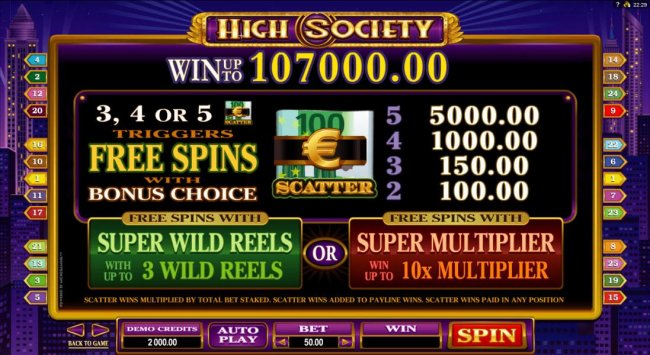 Free Slots 247 - Win up to 107000.00