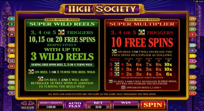 Wild and free spins paytable by Free Slots 247