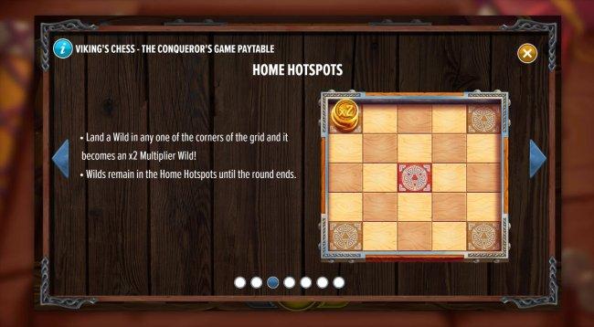Home Spots - Free Slots 247