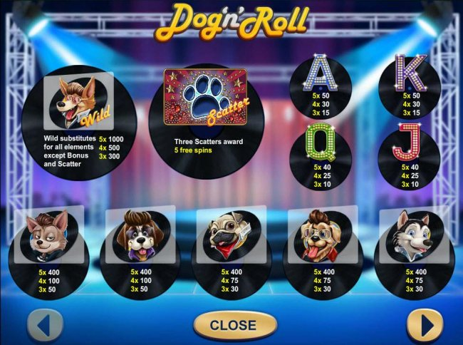 Dog 'n' Roll by Free Slots 247