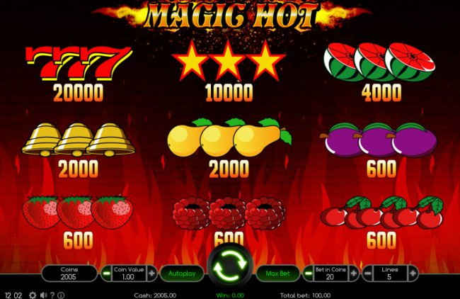 Slots Magic Casino No Deposit Bonus 2017