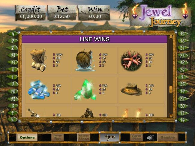 Jewel Journey by Free Slots 247