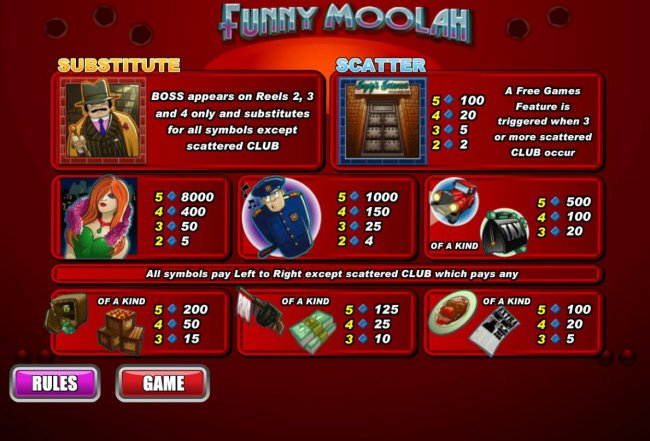 Free Slots 247 - Slot game symbols paytable featuring 1920s gangster inspired icons.