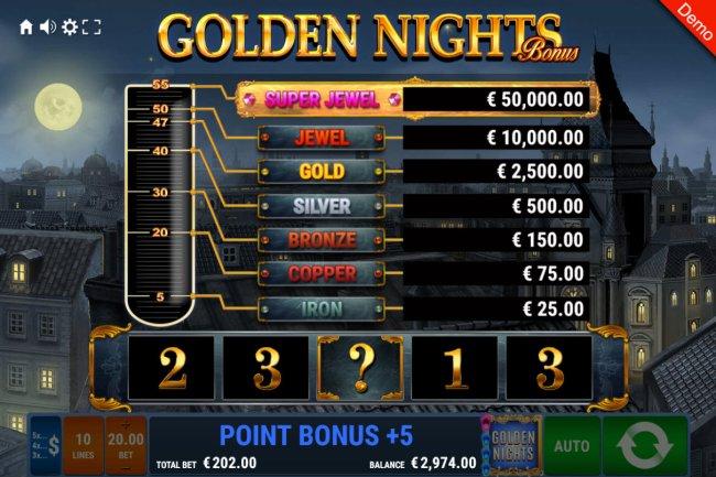 Free Slots 247 image of Royal Seven Golden Nights Bonus