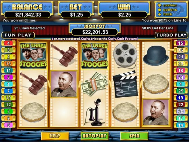 The Three Stooges by Free Slots 247