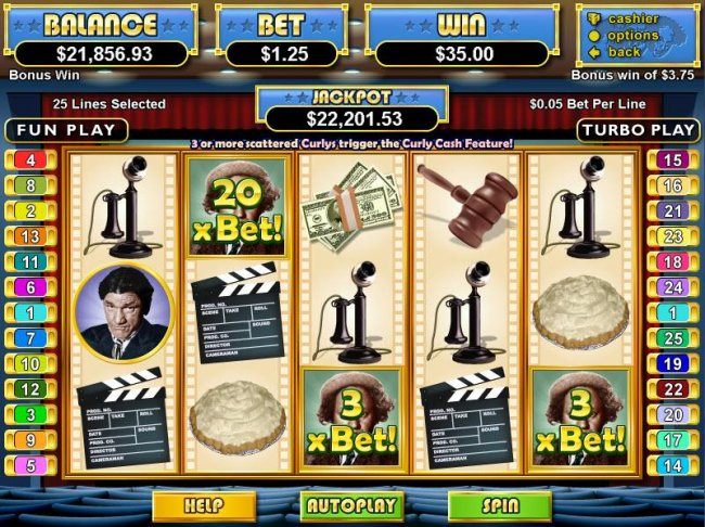 Free Slots 247 image of The Three Stooges