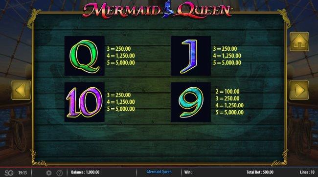 Mermaids Queen screenshot
