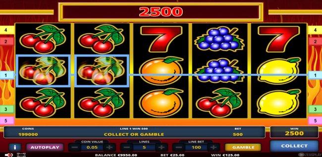 Multiple winning paylines - Casino Bonus Lister