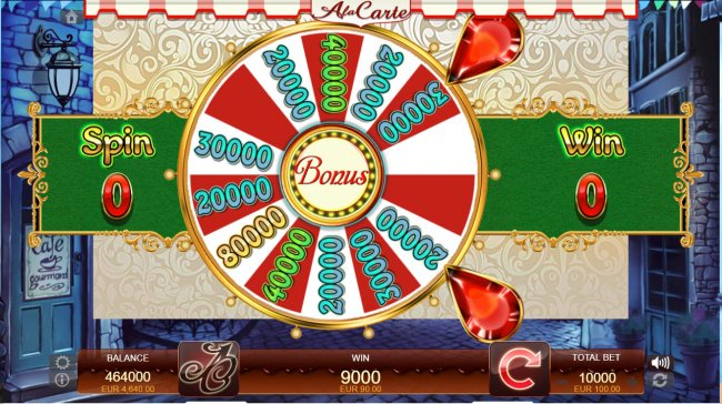 Bonus Feature Game Board by Free Slots 247