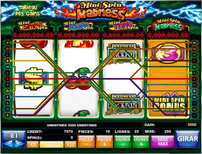 a 3000 coin big win triggered by multiple winning paylines - Free Slots 247