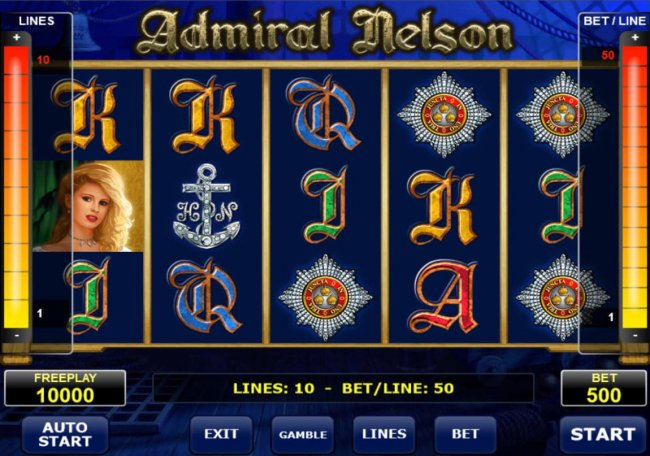 Images of Admiral Nelson