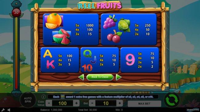 Reel Fruits by Free Slots 247