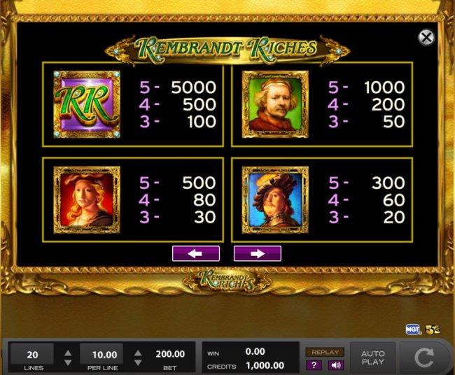 Free Slots 247 - High Value Symbols