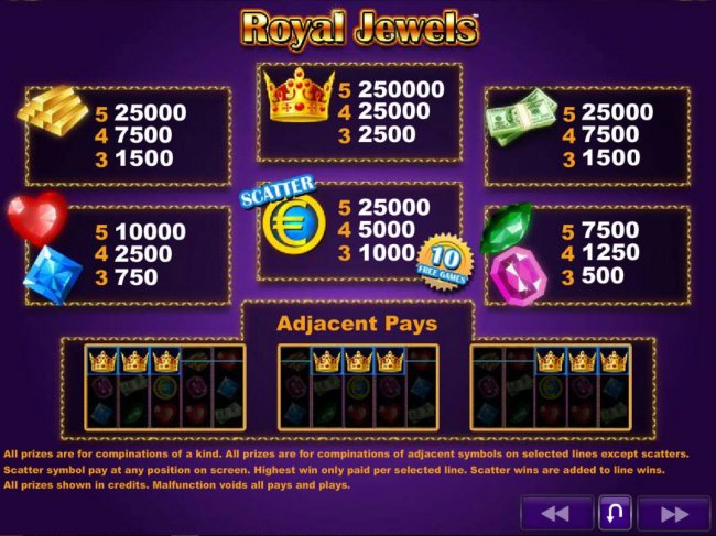 Royal Jewels by Free Slots 247