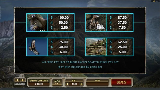 Untamed Crowned Eagle by Free Slots 247