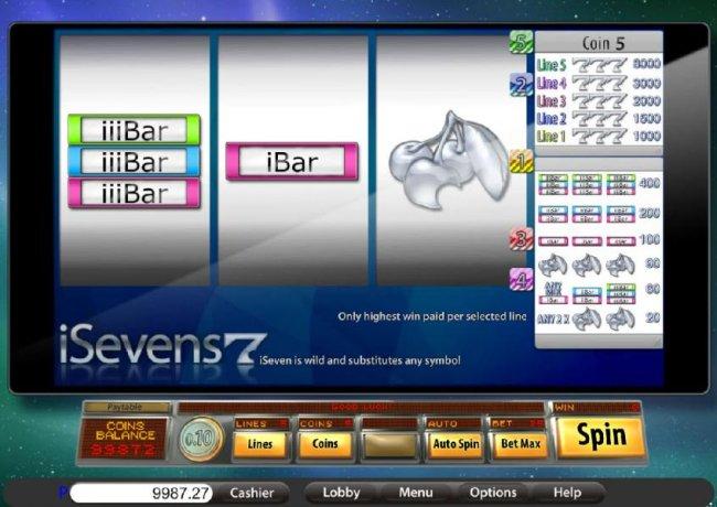 Free Slots 247 image of iSevens