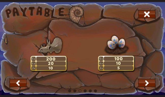 Free Slots 247 image of $1,000,000 B.C.
