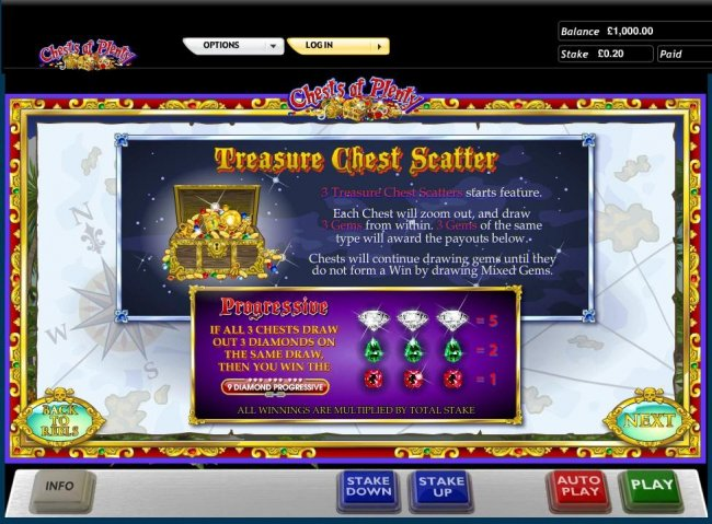 3 Treasure Chest scatters starts the feature. - Free Slots 247