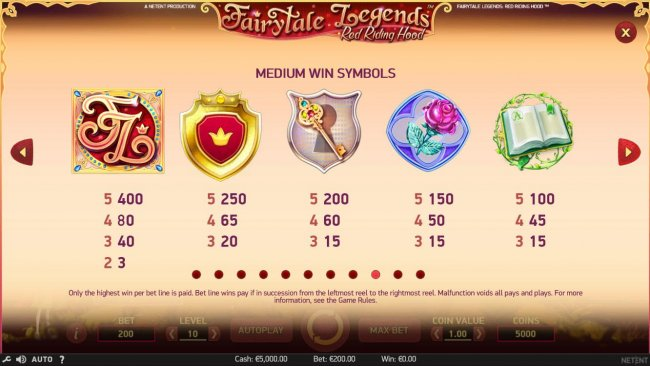 Free Slots 247 image of Fairytale Legends Red Riding Hood