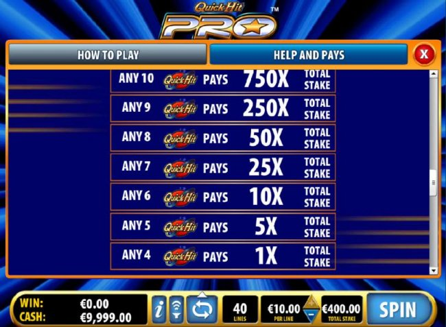 Scatter Paytable - continued - Free Slots 247