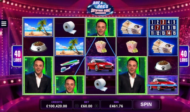 Ant & Dec's Saturday Night Takeaway by Free Slots 247
