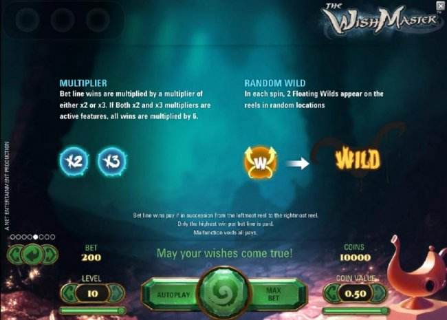 multiplier riles by Free Slots 247