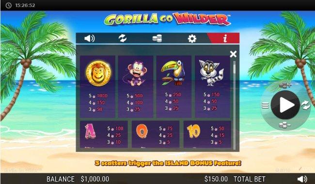 Images of Gorilla Go Wilder