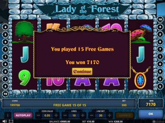 Free Slots 247 - A total of 7170 was paid out for 15 free games.
