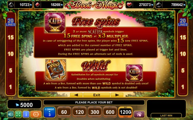 Free Slots 247 image of Book of Magic