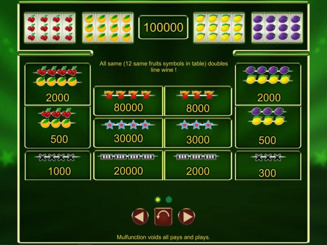 Slot game symbols paytable. by Casino Bonus Lister