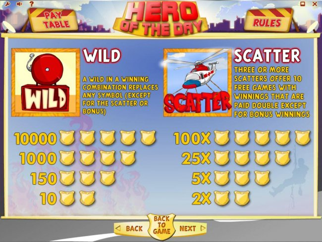 Alarm Bell Wild Rescue Helicopter Scatter Symbols Rules and Pays. by Free Slots 247