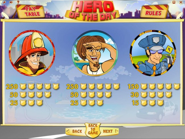 Free Slots 247 image of Hero of the Day