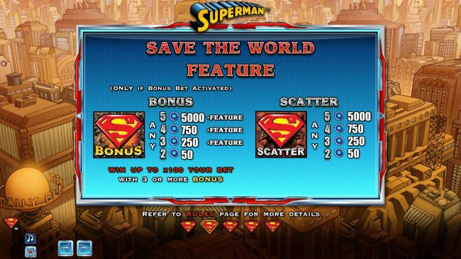 Free Slots 247 image of Superman